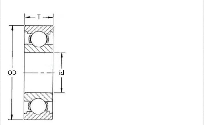Bảng tra kích thước tiêu chuẩn của vòng bi