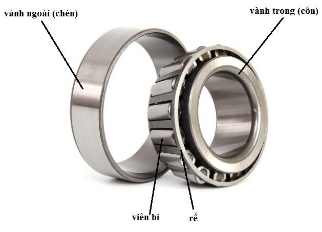 Định nghĩa vòng bi côn là gì? Đặc điểm thiết kế của vòng bi côn?